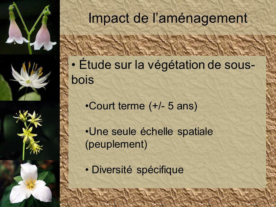 Impact de laménagement Étude sur la végétation de sous- bois Court terme (+/- 5 ans) Une seule échelle spatiale (peuplement) Diversité spécifique