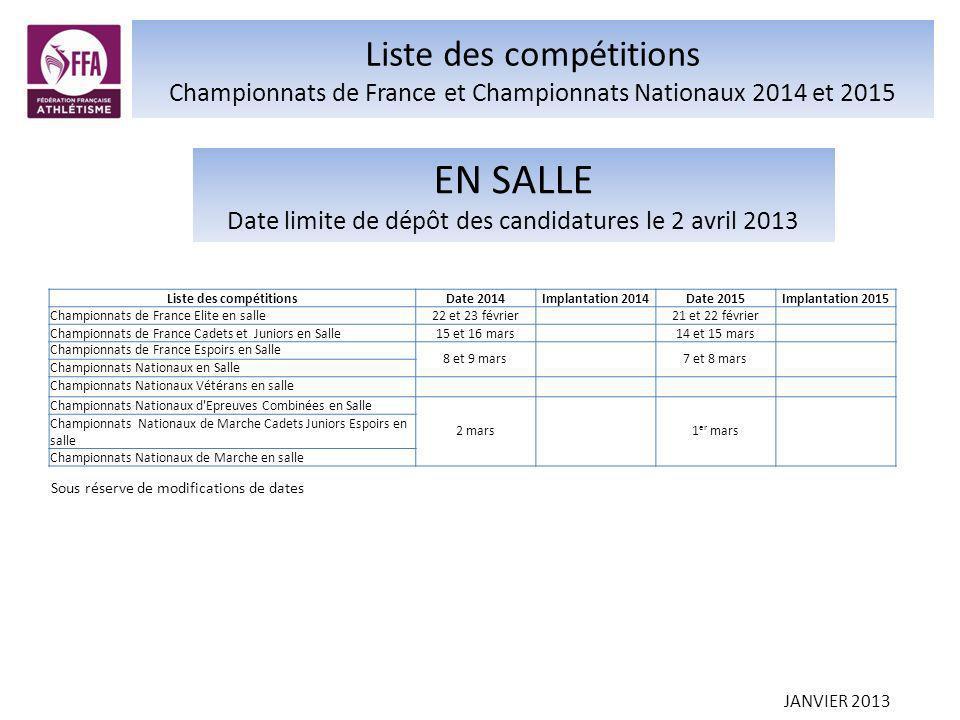 Liste des compétitions Championnats de France et Championnats Nationaux 2014 et 2015 JANVIER 2013 Liste des compétitionsDate 2014Implantation 2014Date