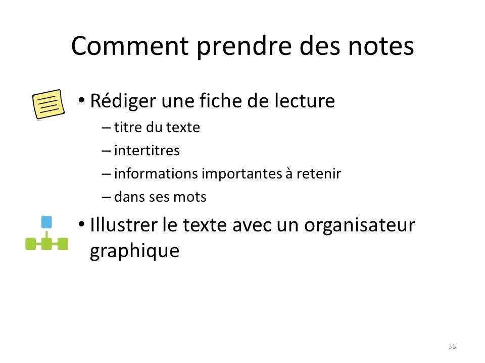 Comment prendre des notes Rédiger une fiche de lecture – titre du texte – intertitres – informations importantes à retenir – dans ses mots Illustrer l