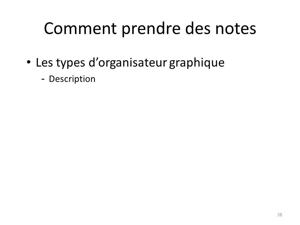 Comment prendre des notes 38 Les types dorganisateur graphique -Description