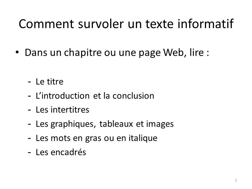 Comment survoler un texte informatif Dans un chapitre ou une page Web, lire : -Le titre -Lintroduction et la conclusion -Les intertitres -Les graphiqu
