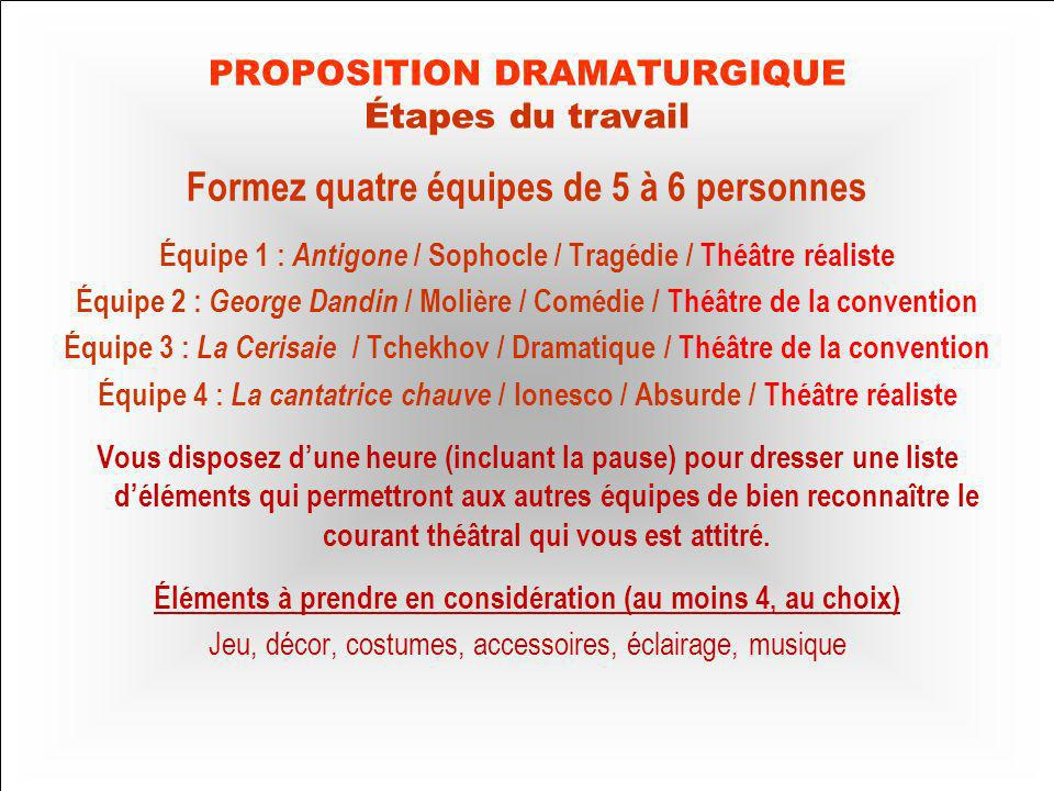 Formez quatre équipes de 5 à 6 personnes Équipe 1 : Antigone / Sophocle / Tragédie / Théâtre réaliste Équipe 2 : George Dandin / Molière / Comédie / T