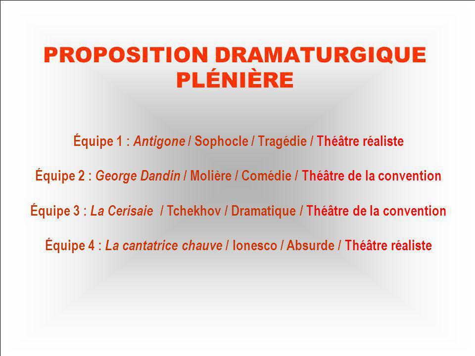 Proposition dramaturgique Équipe 1 : Antigone / Sophocle / Tragédie / Théâtre réaliste Équipe 2 : George Dandin / Molière / Comédie / Théâtre de la co