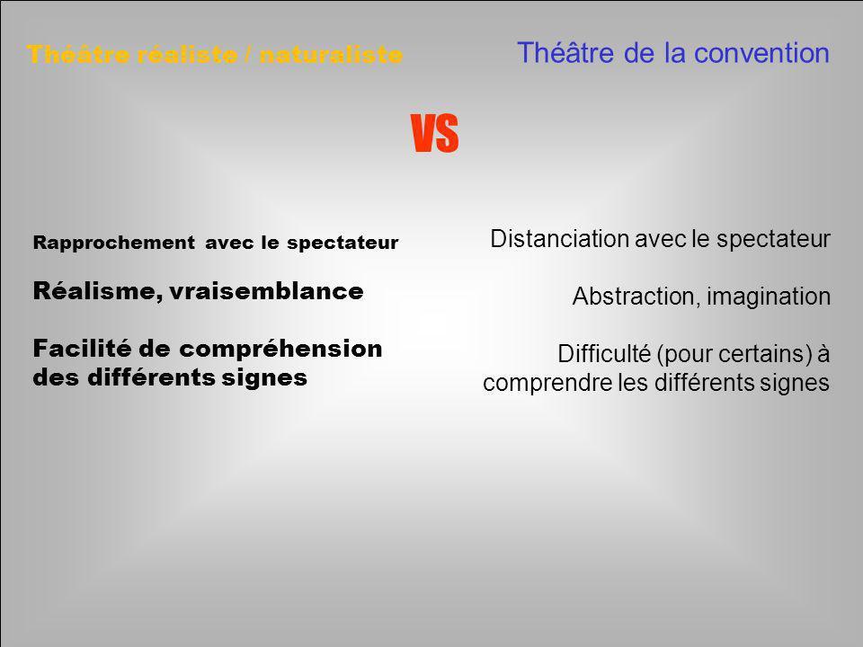 Théâtre réaliste / naturaliste Théâtre de la convention VS Rapprochement avec le spectateur Réalisme, vraisemblance Facilité de compréhension des diff