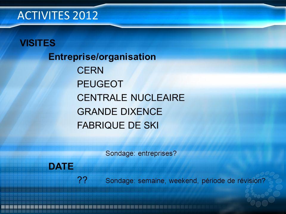 ACTIVITES 2012 VISITES Entreprise/organisation CERN PEUGEOT CENTRALE NUCLEAIRE GRANDE DIXENCE FABRIQUE DE SKI Sondage: entreprises? DATE ?? Sondage: s
