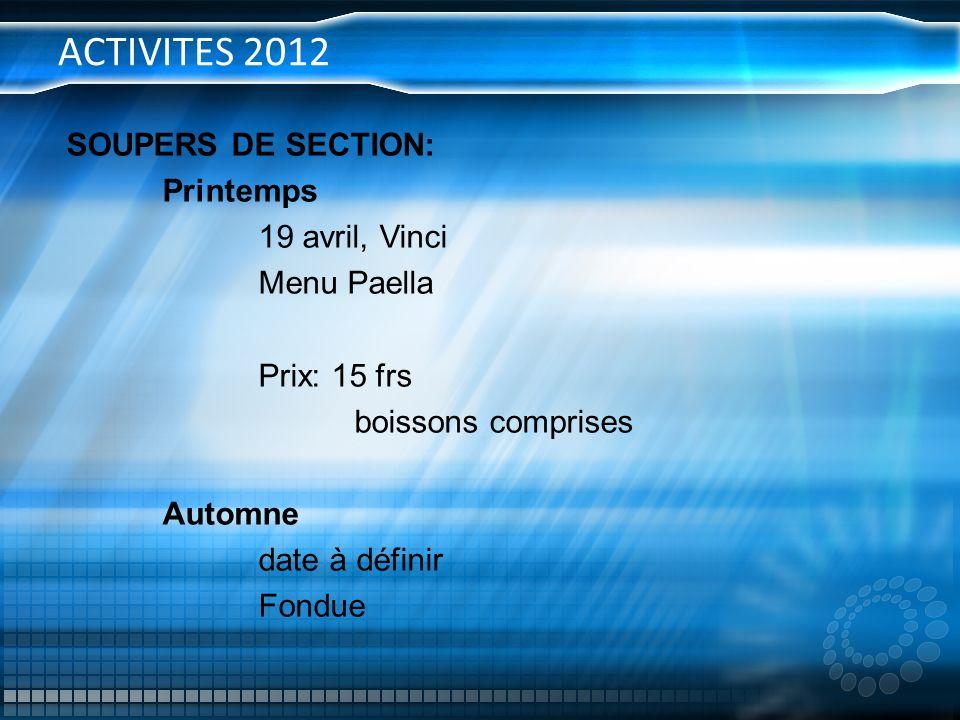 ACTIVITES 2012 VISITES Entreprise/organisation CERN PEUGEOT CENTRALE NUCLEAIRE GRANDE DIXENCE FABRIQUE DE SKI Sondage: entreprises.