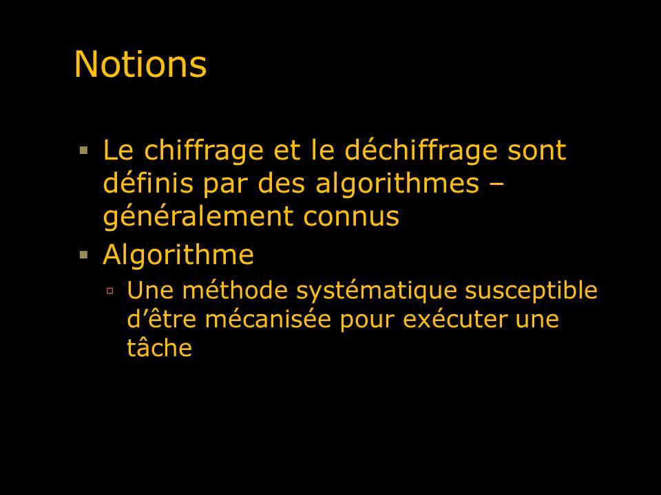 Notions Le chiffrage et le déchiffrage sont définis par des algorithmes – généralement connus Algorithme Une méthode systématique susceptible dêtre mé