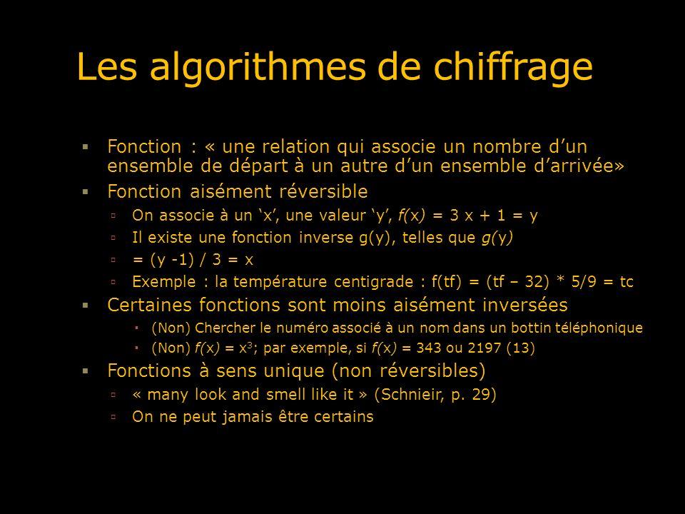 Les algorithmes de chiffrage Fonction : « une relation qui associe un nombre dun ensemble de départ à un autre dun ensemble darrivée» Fonction aisémen