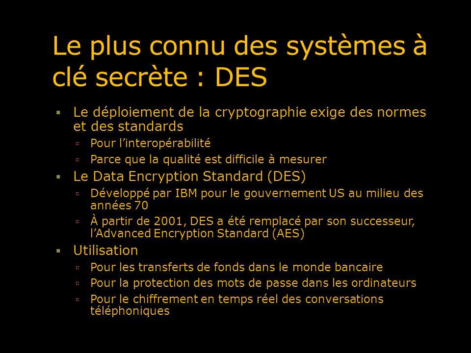 Le plus connu des systèmes à clé secrète : DES Le déploiement de la cryptographie exige des normes et des standards Pour linteropérabilité Parce que l