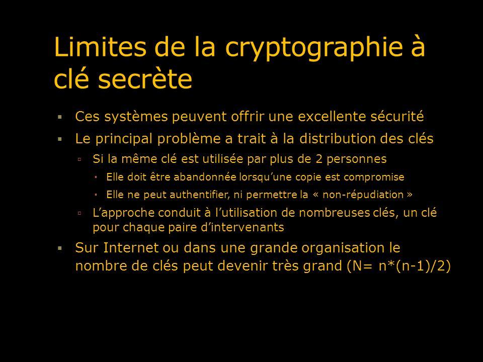 Limites de la cryptographie à clé secrète Ces systèmes peuvent offrir une excellente sécurité Le principal problème a trait à la distribution des clés