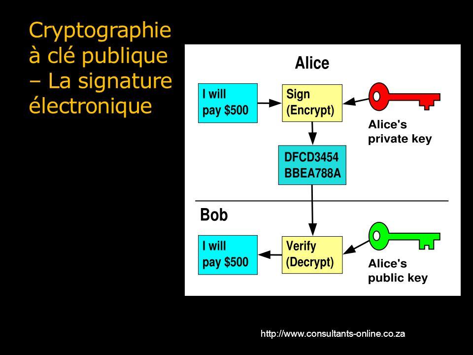 Cryptographie à clé publique – La signature électronique http://www.consultants-online.co.za