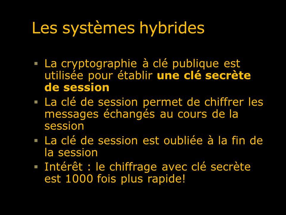 Les systèmes hybrides La cryptographie à clé publique est utilisée pour établir une clé secrète de session La clé de session permet de chiffrer les me