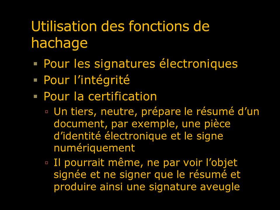 Utilisation des fonctions de hachage Pour les signatures électroniques Pour lintégrité Pour la certification Un tiers, neutre, prépare le résumé dun d