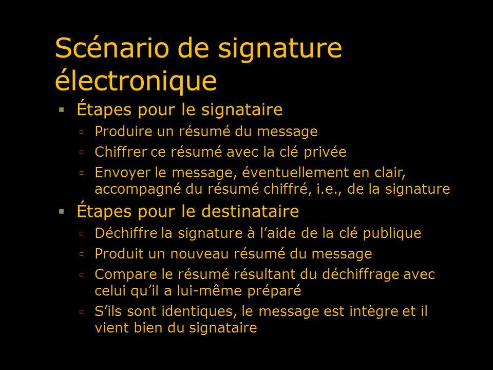 Scénario de signature électronique Étapes pour le signataire Produire un résumé du message Chiffrer ce résumé avec la clé privée Envoyer le message, é