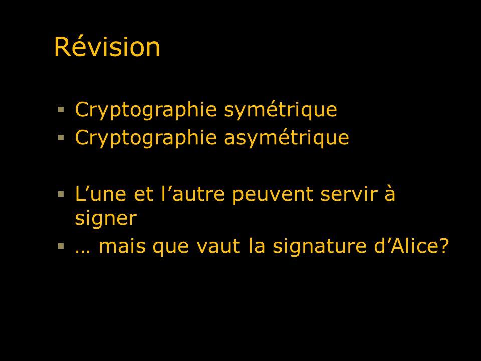 Révision Cryptographie symétrique Cryptographie asymétrique Lune et lautre peuvent servir à signer … mais que vaut la signature dAlice?