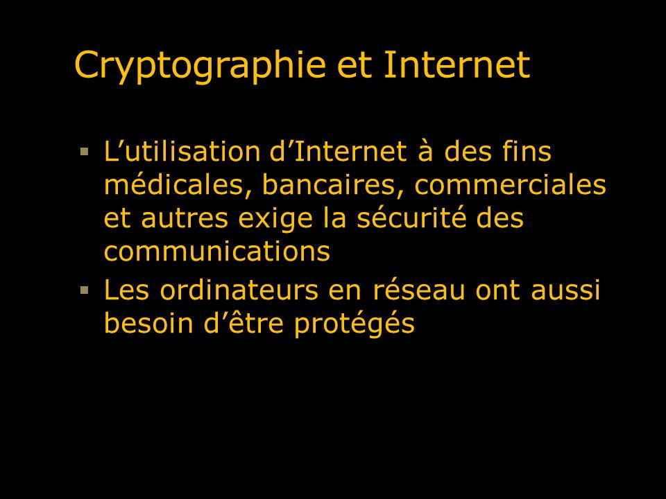 Cryptographie et Internet Lutilisation dInternet à des fins médicales, bancaires, commerciales et autres exige la sécurité des communications Les ordi