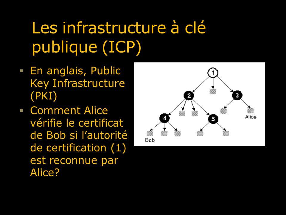 Les infrastructure à clé publique (ICP) En anglais, Public Key Infrastructure (PKI) Comment Alice vérifie le certificat de Bob si lautorité de certifi