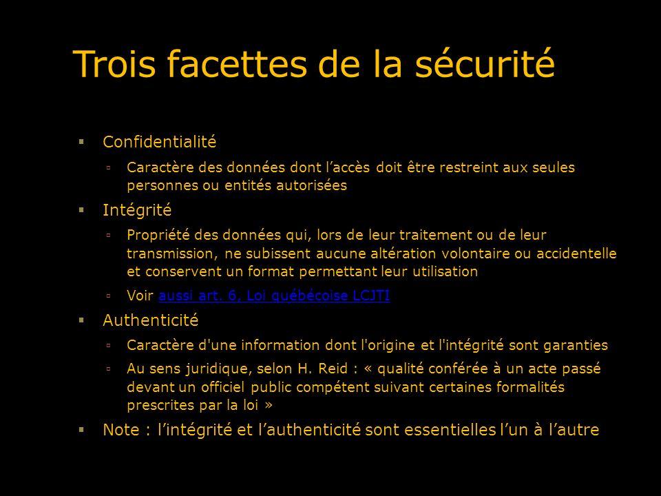 Trois facettes de la sécurité Confidentialité Caractère des données dont laccès doit être restreint aux seules personnes ou entités autorisées Intégri