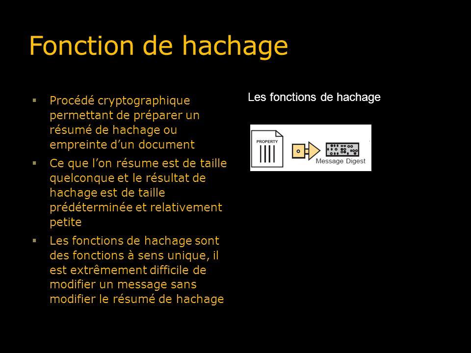 Fonction de hachage Procédé cryptographique permettant de préparer un résumé de hachage ou empreinte dun document Ce que lon résume est de taille quel