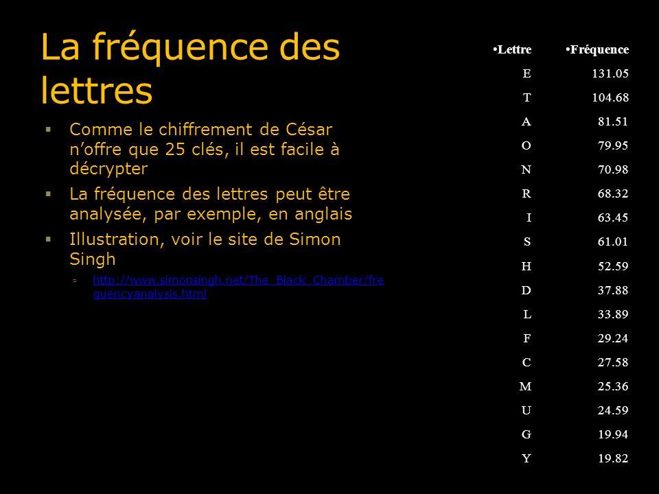 La fréquence des lettres Comme le chiffrement de César noffre que 25 clés, il est facile à décrypter La fréquence des lettres peut être analysée, par