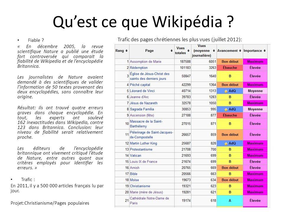 Quest ce que Wikipédia . Fiable .