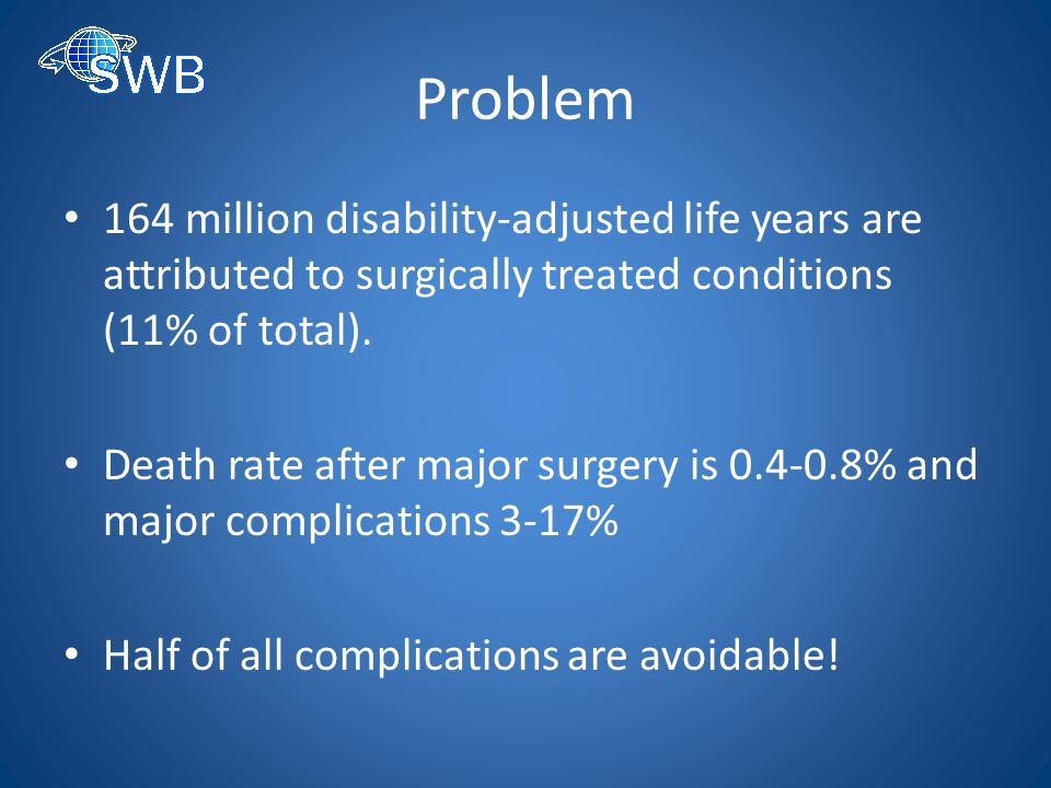 Problem 164 million disability-adjusted life years are attributed to surgically treated conditions (11% of total). Death rate after major surgery is 0