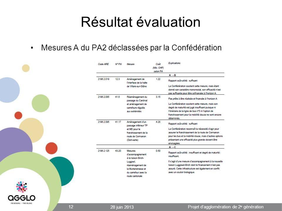 Résultat évaluation Mesures A du PA2 déclassées par la Confédération 28 juin 2013 12Projet dagglomération de 2 e génération