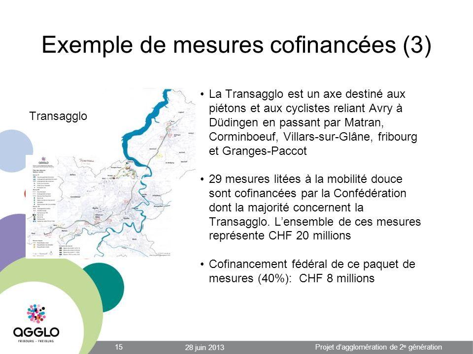 Exemple de mesures cofinancées (3) Transagglo La Transagglo est un axe destiné aux piétons et aux cyclistes reliant Avry à Düdingen en passant par Matran, Corminboeuf, Villars-sur-Glâne, fribourg et Granges-Paccot 29 mesures litées à la mobilité douce sont cofinancées par la Confédération dont la majorité concernent la Transagglo.