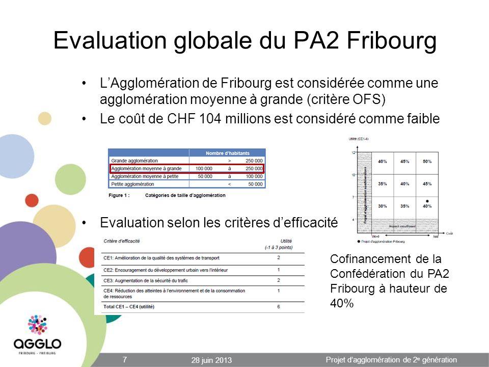 Evaluation globale du PA2 Fribourg 28 juin 2013 7 LAgglomération de Fribourg est considérée comme une agglomération moyenne à grande (critère OFS) Le coût de CHF 104 millions est considéré comme faible Evaluation selon les critères defficacité Cofinancement de la Confédération du PA2 Fribourg à hauteur de 40% Projet dagglomération de 2 e génération
