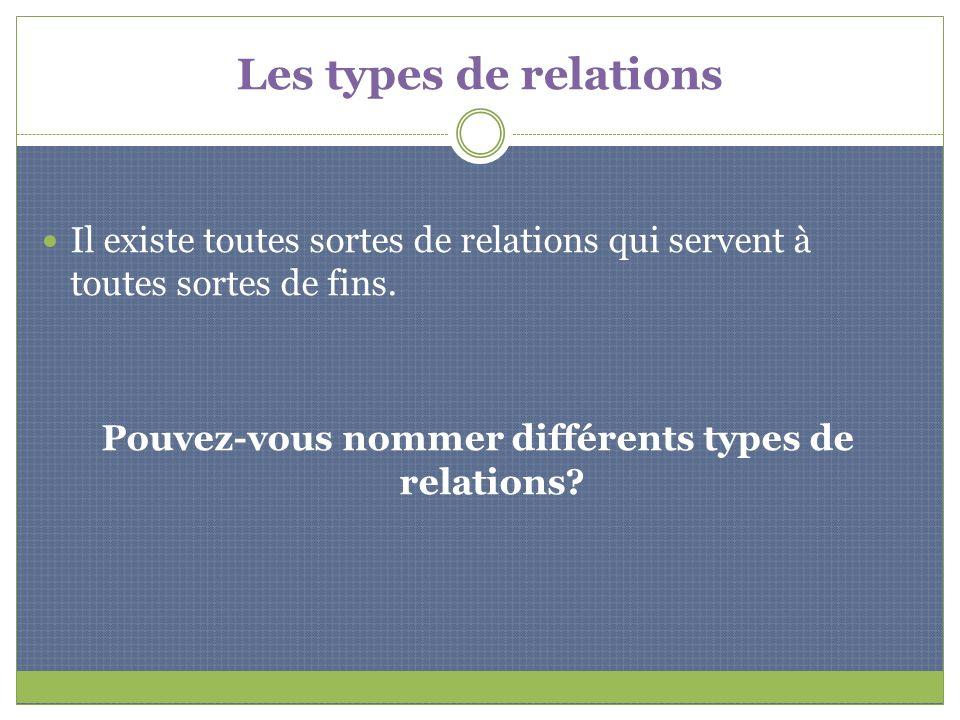 Les types de relations Il existe toutes sortes de relations qui servent à toutes sortes de fins. Pouvez-vous nommer différents types de relations?