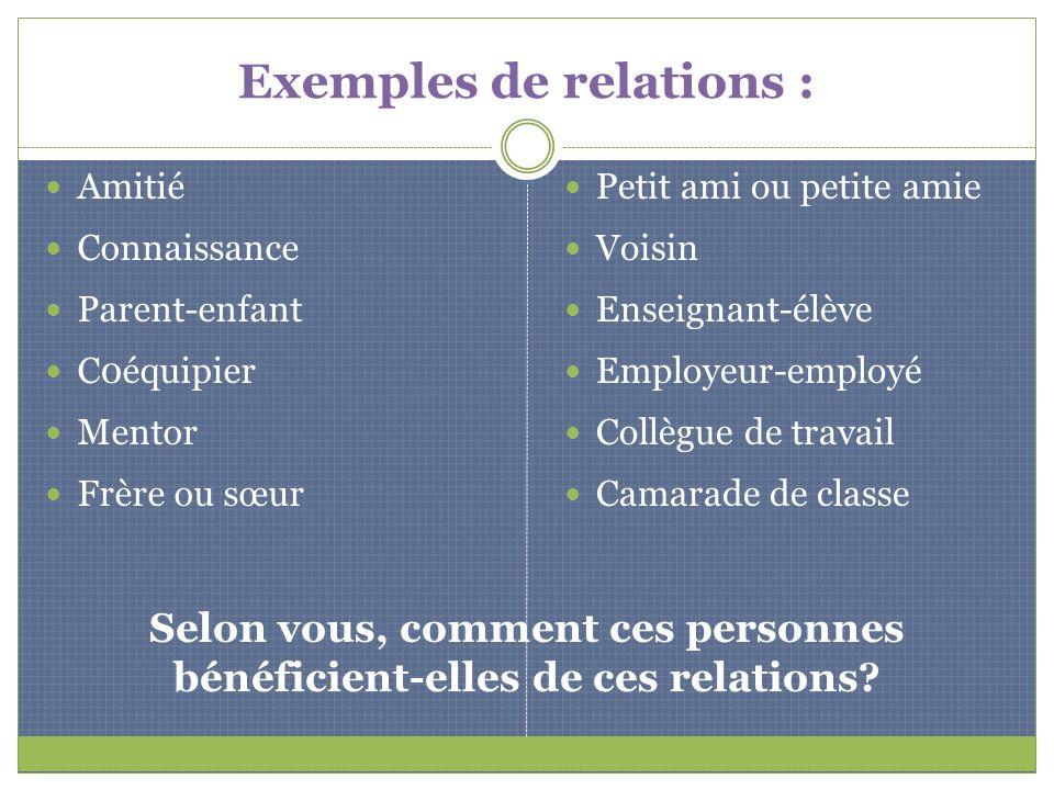 Exemples de relations : Amitié Connaissance Parent-enfant C0équipier Mentor Frère ou sœur Petit ami ou petite amie Voisin Enseignant-élève Employeur-e
