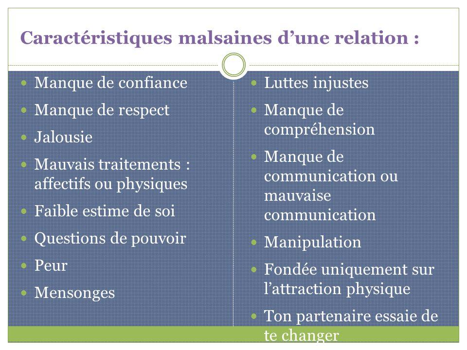 Caractéristiques malsaines dune relation : Manque de confiance Manque de respect Jalousie Mauvais traitements : affectifs ou physiques Faible estime d