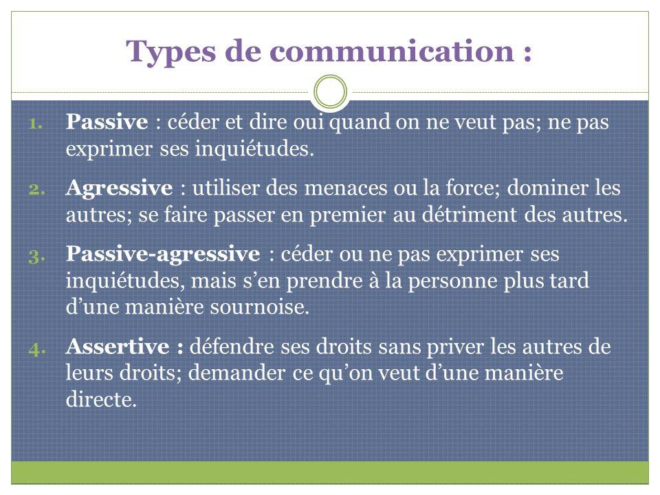 Types de communication : 1. Passive : céder et dire oui quand on ne veut pas; ne pas exprimer ses inquiétudes. 2. Agressive : utiliser des menaces ou