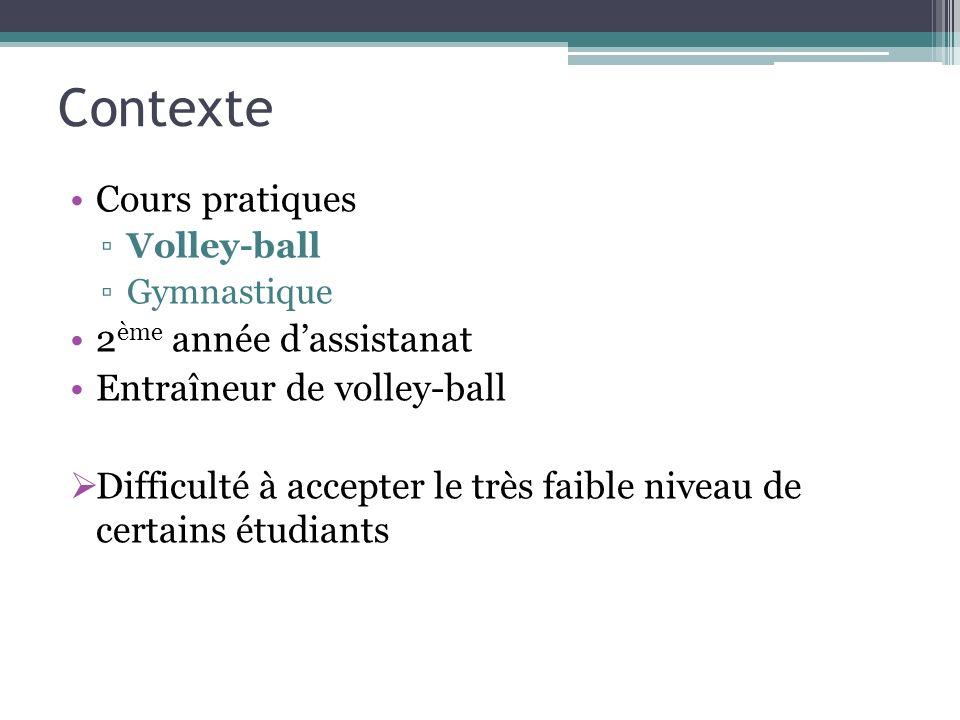 Contexte Cours pratiques Volley-ball Gymnastique 2 ème année dassistanat Entraîneur de volley-ball Difficulté à accepter le très faible niveau de certains étudiants