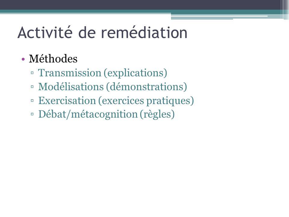 Activité de remédiation Méthodes Transmission (explications) Modélisations (démonstrations) Exercisation (exercices pratiques) Débat/métacognition (règles)