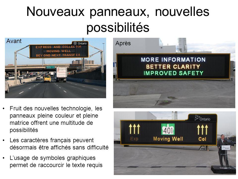 PICTOGRAMMES Panneaux à messages variables bilingues - Ontario