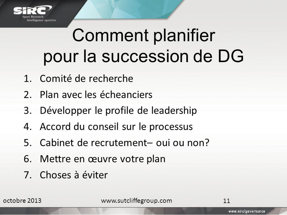 Comment planifier pour la succession de DG 1.Comité de recherche 2.Plan avec les écheanciers 3.Développer le profile de leadership 4.Accord du conseil sur le processus 5.Cabinet de recrutement– oui ou non.