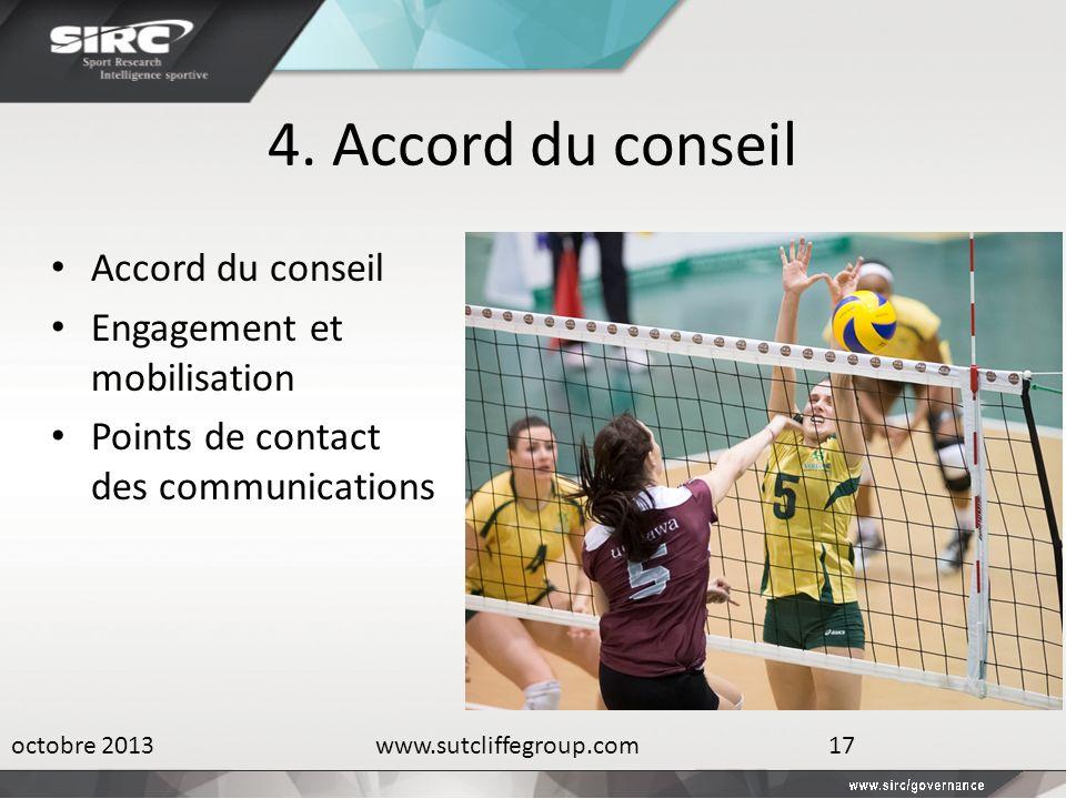 4. Accord du conseil Accord du conseil Engagement et mobilisation Points de contact des communications octobre 2013www.sutcliffegroup.com 17
