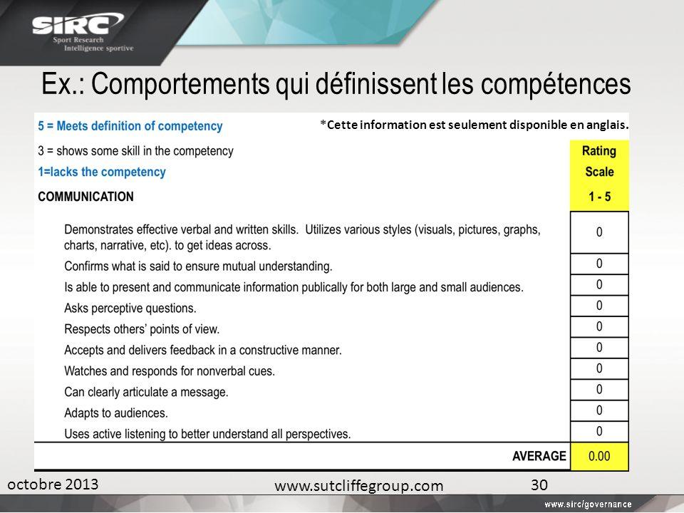 Ex.: Comportements qui définissent les compétences octobre 2013 www.sutcliffegroup.com 30 *Cette information est seulement disponible en anglais.