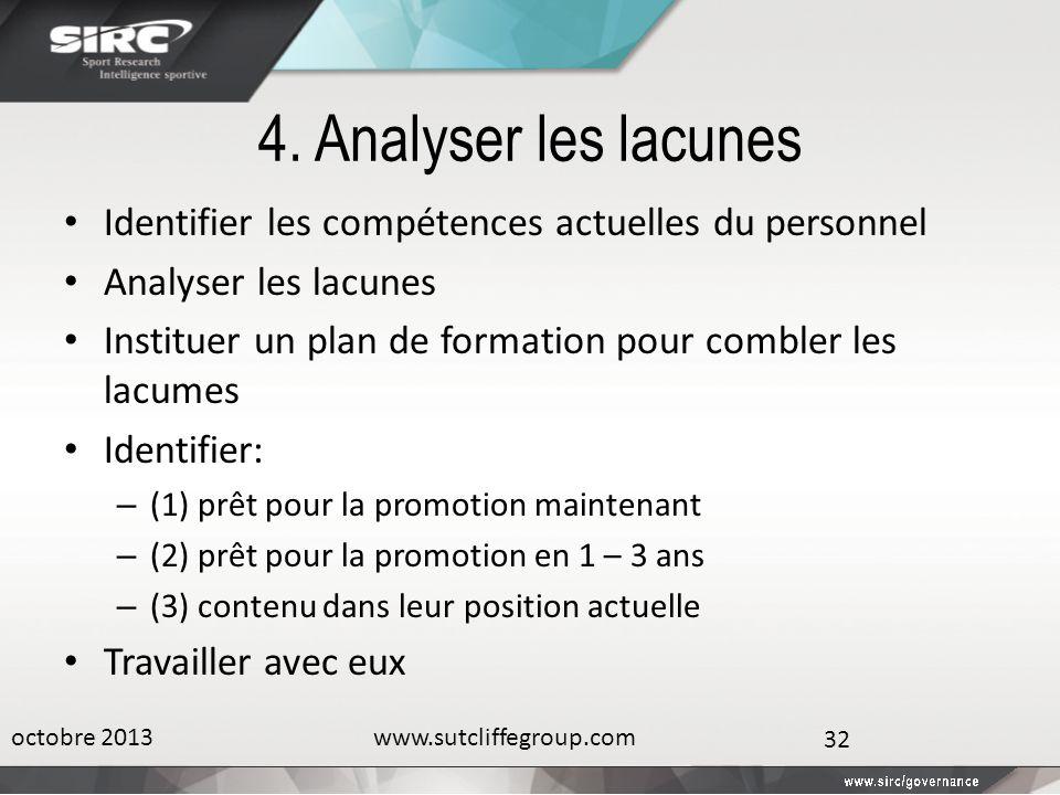 4. Analyser les lacunes Identifier les compétences actuelles du personnel Analyser les lacunes Instituer un plan de formation pour combler les lacumes