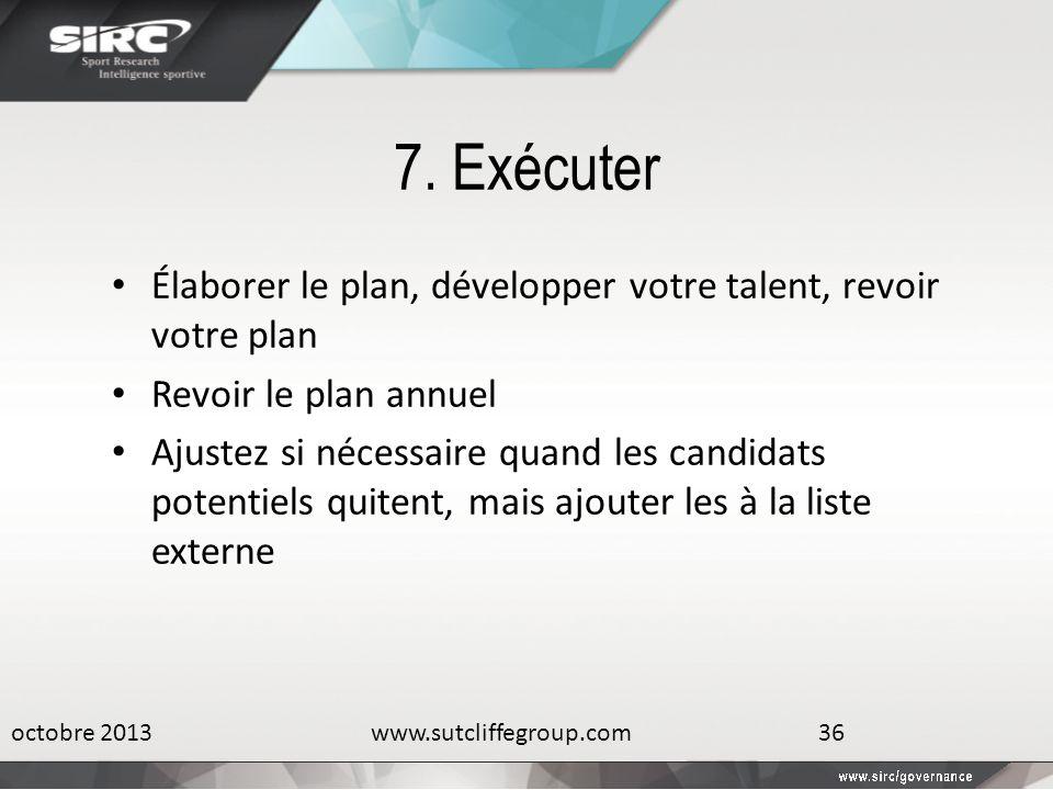 7. Exécuter Élaborer le plan, développer votre talent, revoir votre plan Revoir le plan annuel Ajustez si nécessaire quand les candidats potentiels qu