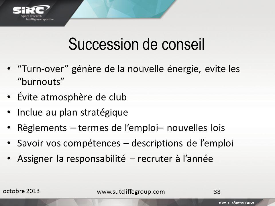 Succession de conseil Turn-over génère de la nouvelle énergie, evite les burnouts Évite atmosphère de club Inclue au plan stratégique Règlements – ter