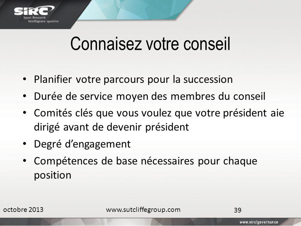 Connaisez votre conseil Planifier votre parcours pour la succession Durée de service moyen des membres du conseil Comités clés que vous voulez que vot