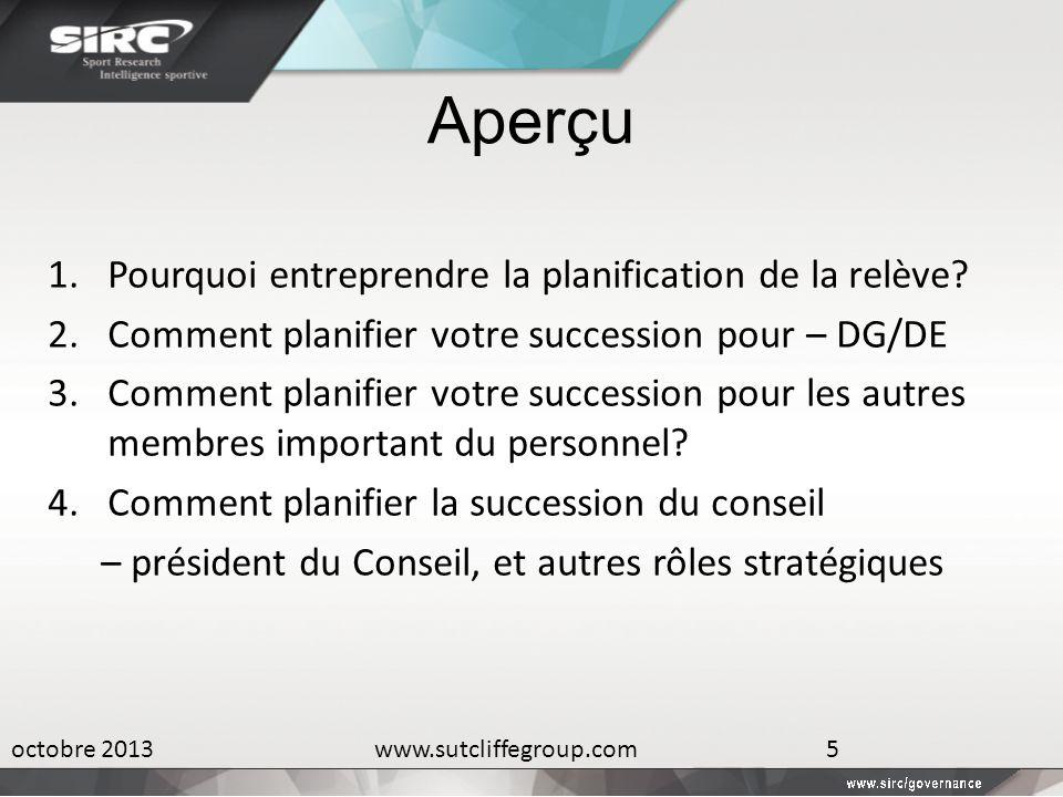 Aperçu 1.Pourquoi entreprendre la planification de la relève? 2.Comment planifier votre succession pour – DG/DE 3.Comment planifier votre succession p