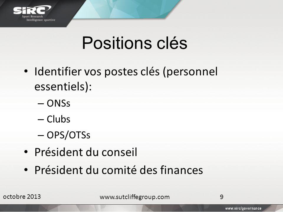 Positions clés Identifier vos postes clés (personnel essentiels): – ONSs – Clubs – OPS/OTSs Président du conseil Président du comité des finances octobre 2013 www.sutcliffegroup.com 9