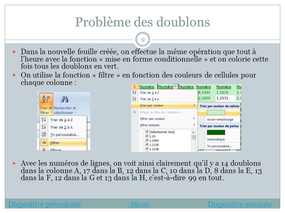 Problème des doublons POURCENTAGES DE REDONDANCE Dans la liste 1, il y a (64-10)*5 questions, cest-à-dire 270 questions, dont 26 doublons.