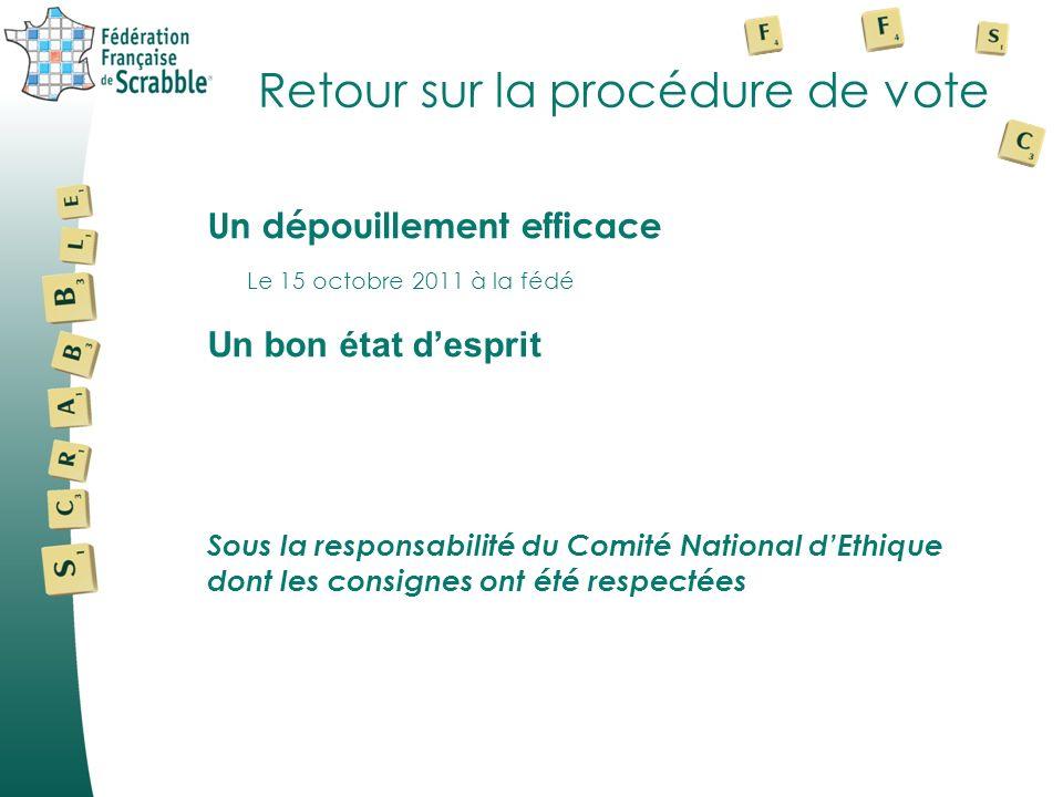 Retour sur la procédure de vote Un dépouillement efficace Le 15 octobre 2011 à la fédé Un bon état desprit Sous la responsabilité du Comité National dEthique dont les consignes ont été respectées