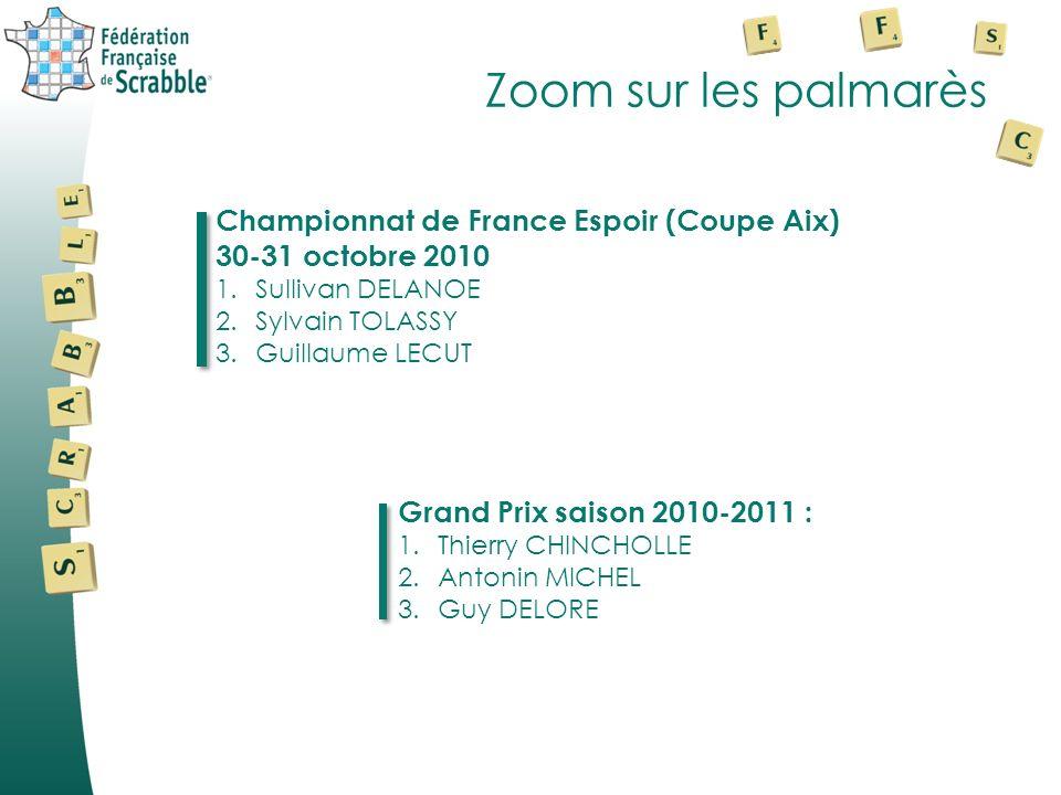 Zoom sur les palmarès Championnat de France Espoir (Coupe Aix) 30-31 octobre 2010 1.Sullivan DELANOE 2.Sylvain TOLASSY 3.Guillaume LECUT Grand Prix sa