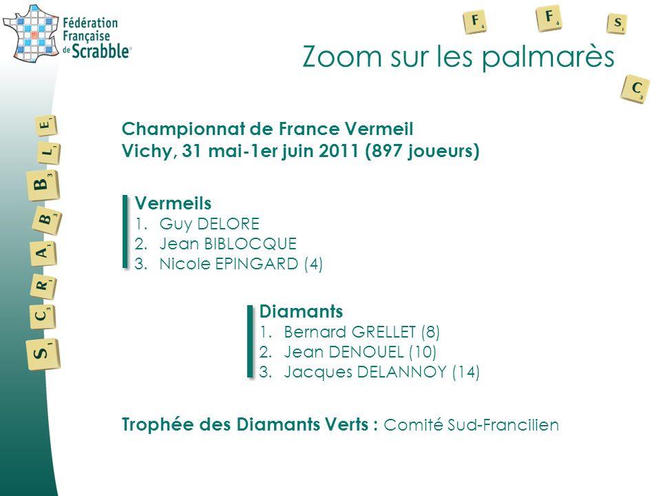 Zoom sur les palmarès Vermeils 1.Guy DELORE 2.Jean BIBLOCQUE 3.Nicole EPINGARD (4) Trophée des Diamants Verts : Comité Sud-Francilien Diamants 1.Bernard GRELLET (8) 2.Jean DENOUEL (10) 3.Jacques DELANNOY (14) Championnat de France Vermeil Vichy, 31 mai-1er juin 2011 (897 joueurs)
