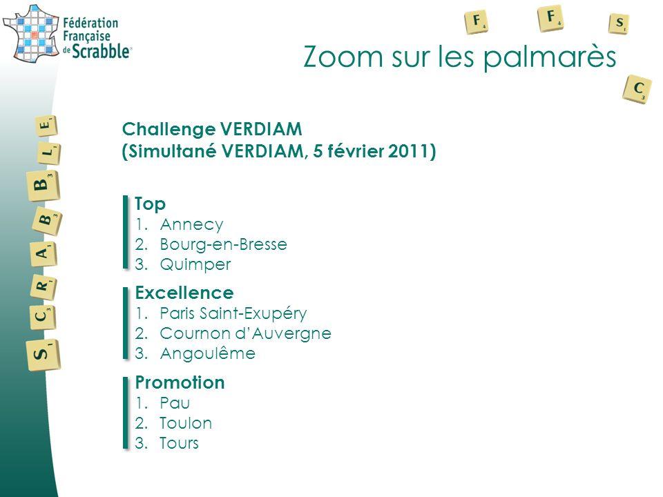 Zoom sur les palmarès Top 1.Annecy 2.Bourg-en-Bresse 3.Quimper Excellence 1.Paris Saint-Exupéry 2.Cournon dAuvergne 3.Angoulême Challenge VERDIAM (Simultané VERDIAM, 5 février 2011) Promotion 1.Pau 2.Toulon 3.Tours